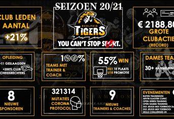 Seizoen 20/21 – YOU CAN'T STOP US!